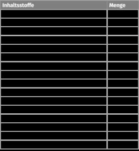 JOSERA Tabelle zeigt Milchinhaltsstoffe 100ml Vollmilch