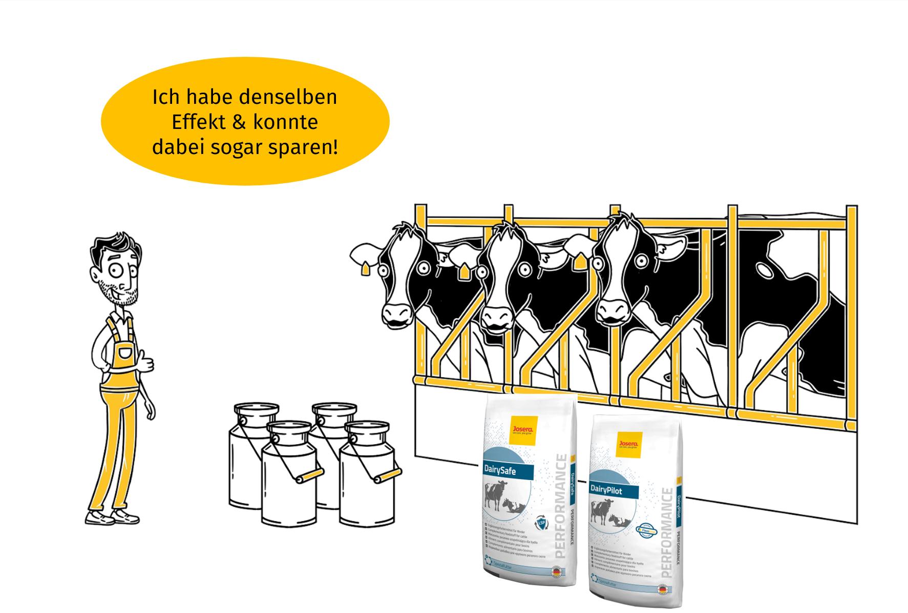 Schaubild zu JOSERA DairySafe und DairyPilot als Alternativen zu Propylenglycol mit gleichem Effekt und Sparpotential